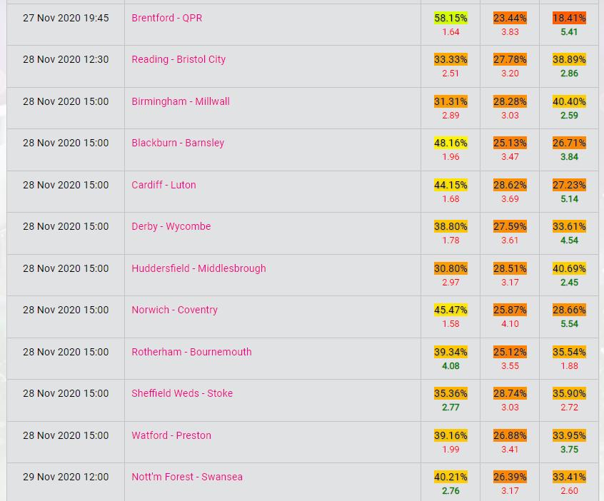 Championship 12 13 betting trends omni 11 binary options download free